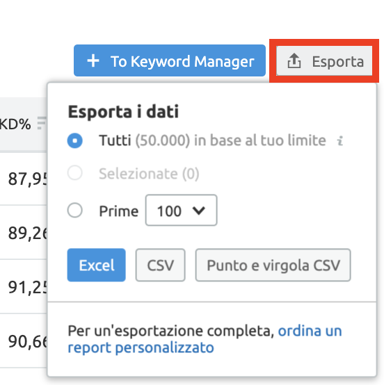 come esportare i dati da gap di keyword