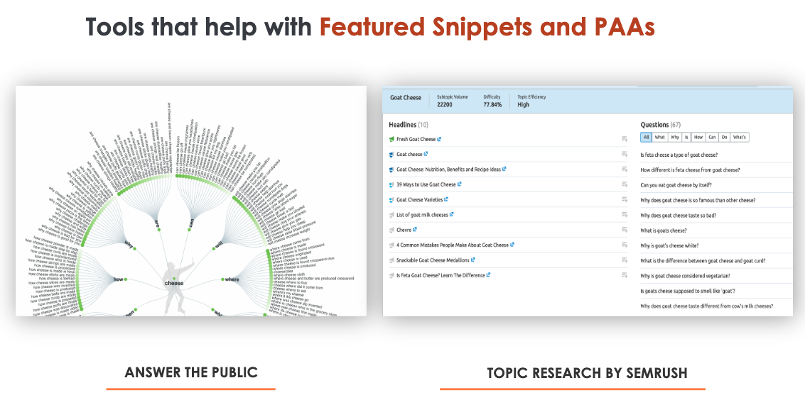 Tools for Featured Snippets et PAAs