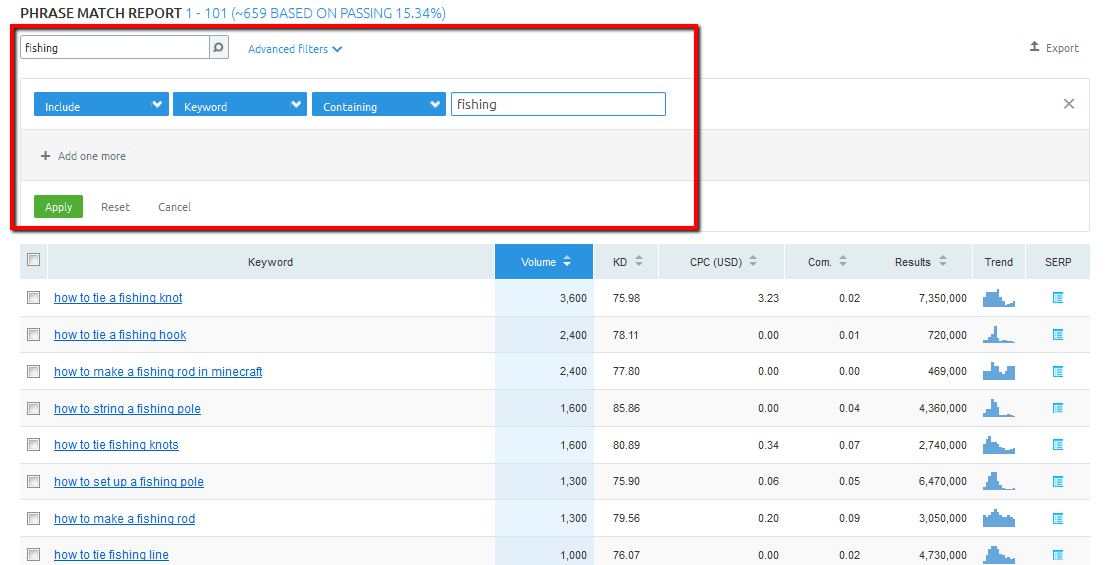 semrush keyword analytics filter