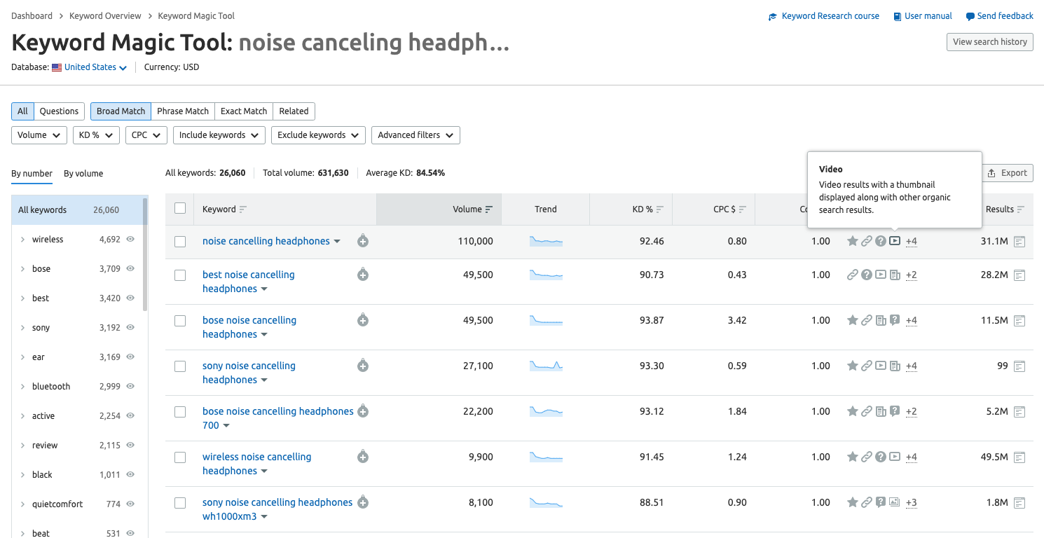 noise canceling headphones serp features keyword magic tool