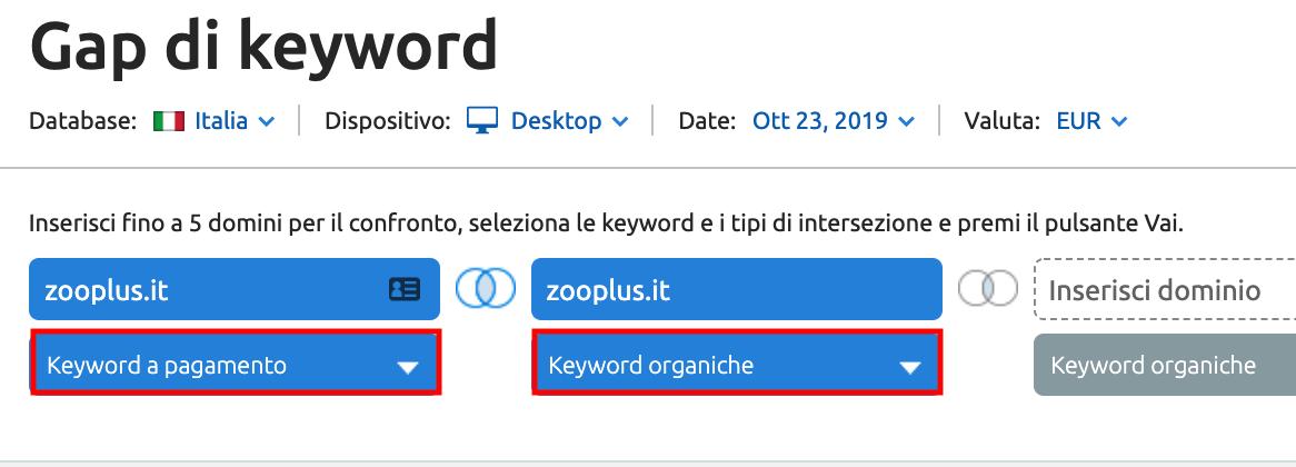 Confronto tra keyword organiche e a pagamento