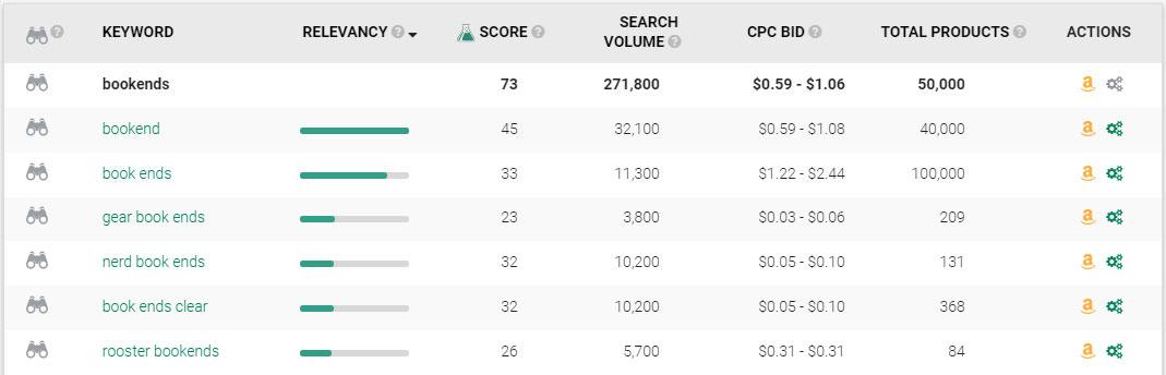 Amazon Search Engine Optimization tool