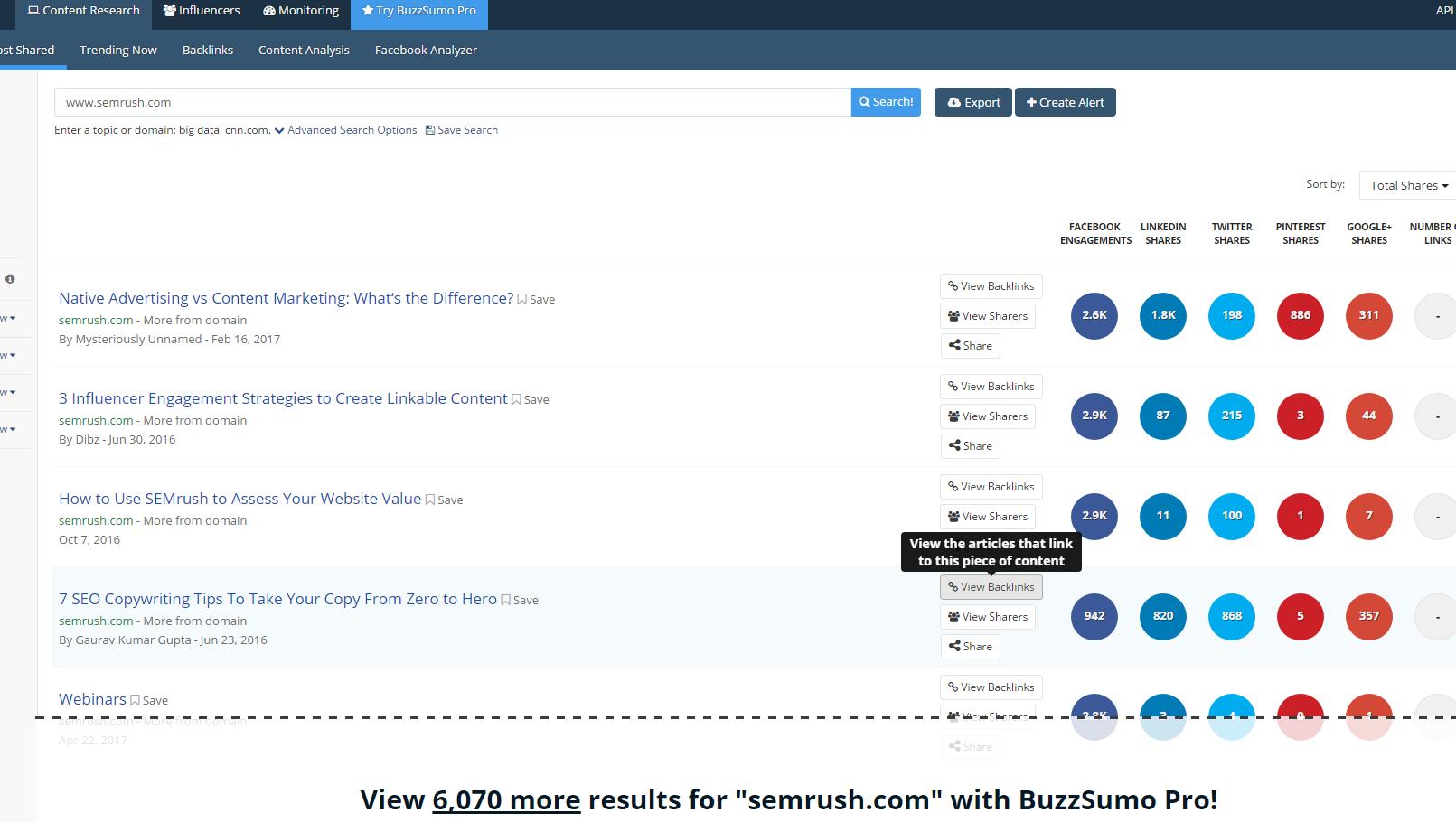 Trova i topic di riferimento di ogni blog prima di proporre un guest post