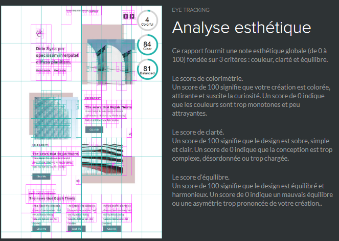 analyse esthétique eye tracking