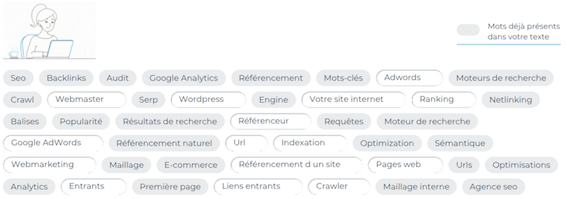 Guide pour optimiser vos contenus et atteindre le haut de la première page Google !. Image 24