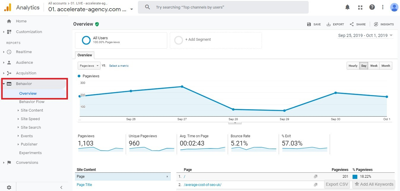 The Beginner's Definitive Guide to Google Analytics. Image 21