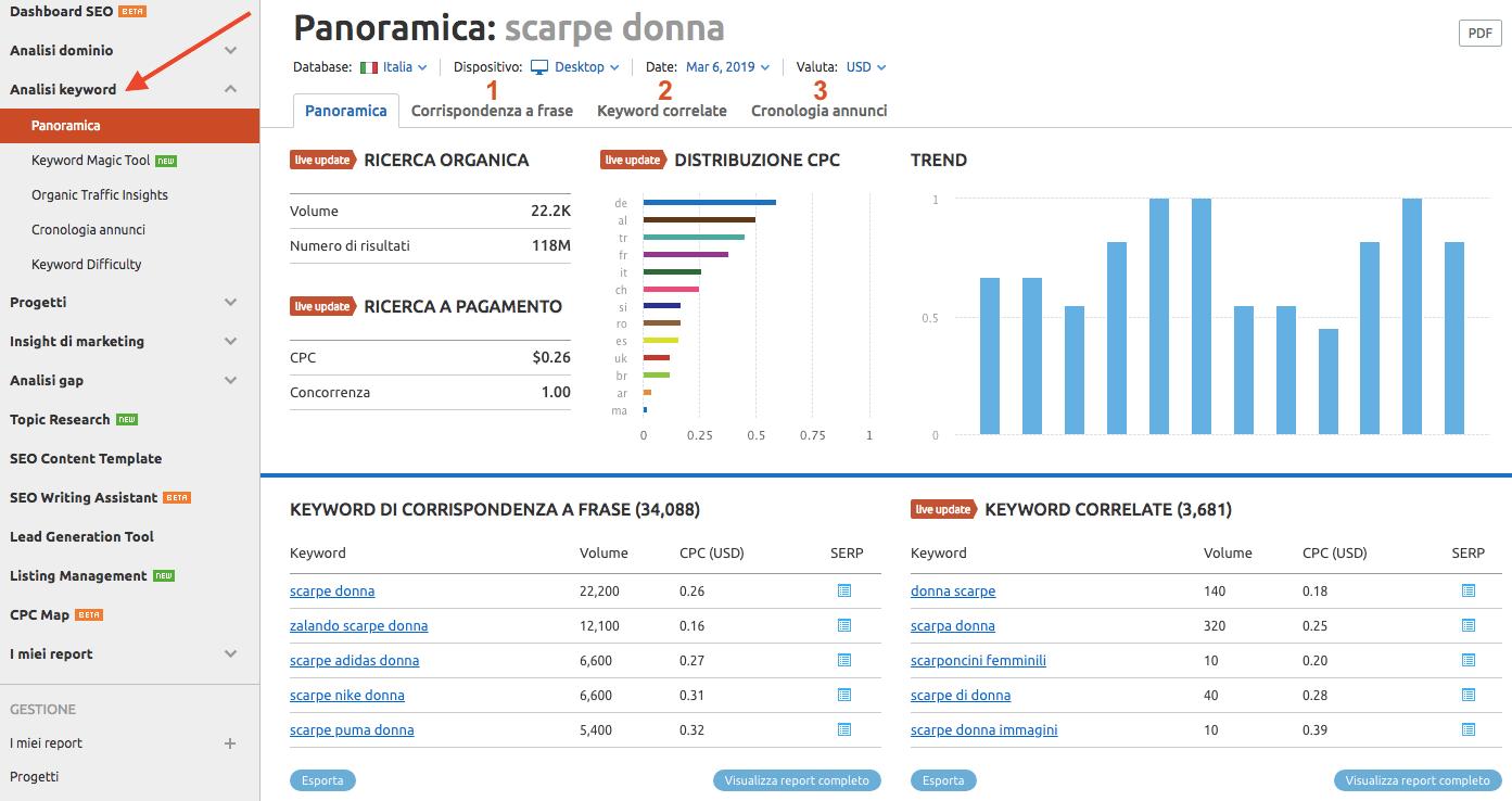 Analisi keyword per campagne PPC con SEMrush