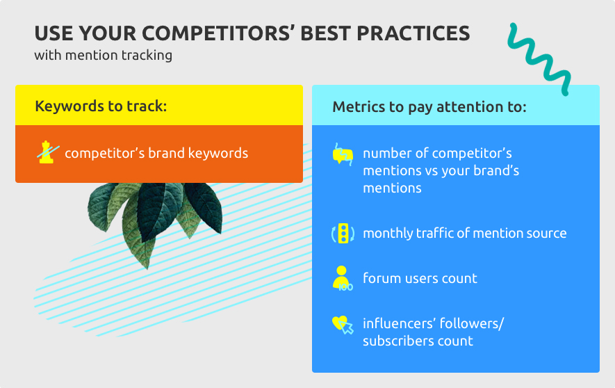 Use your competitors' best practices using mention tracking