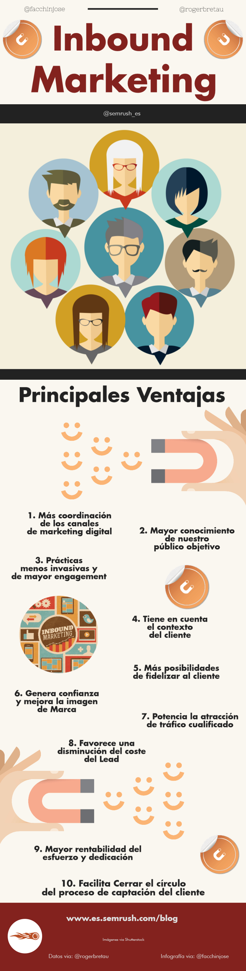 Inbound Marketing - Infografía