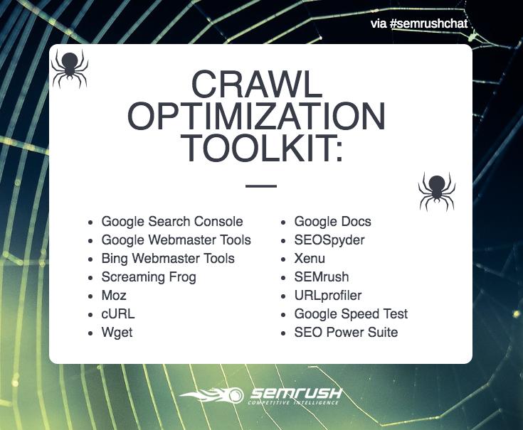Tools for crawl optimization