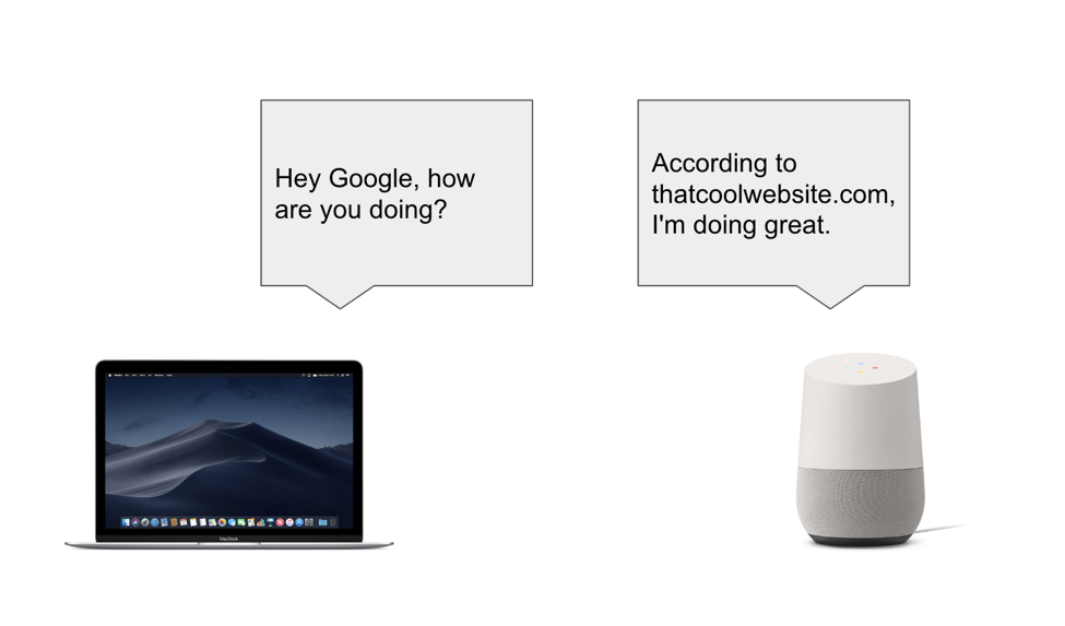 voice search study:hey google, how are you doing?