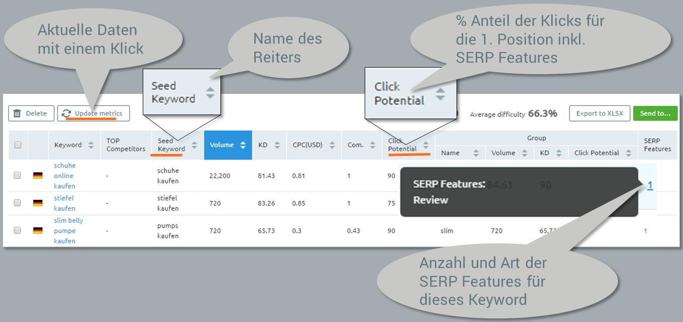 Keyword Recherche mit KMT - Anleitung zum Tool. Bild 14