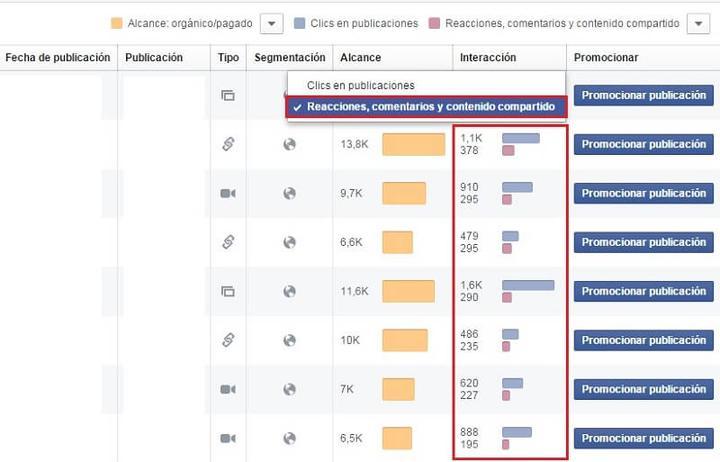 Filtrar las publicaciones que nos muestra Facebook Insights