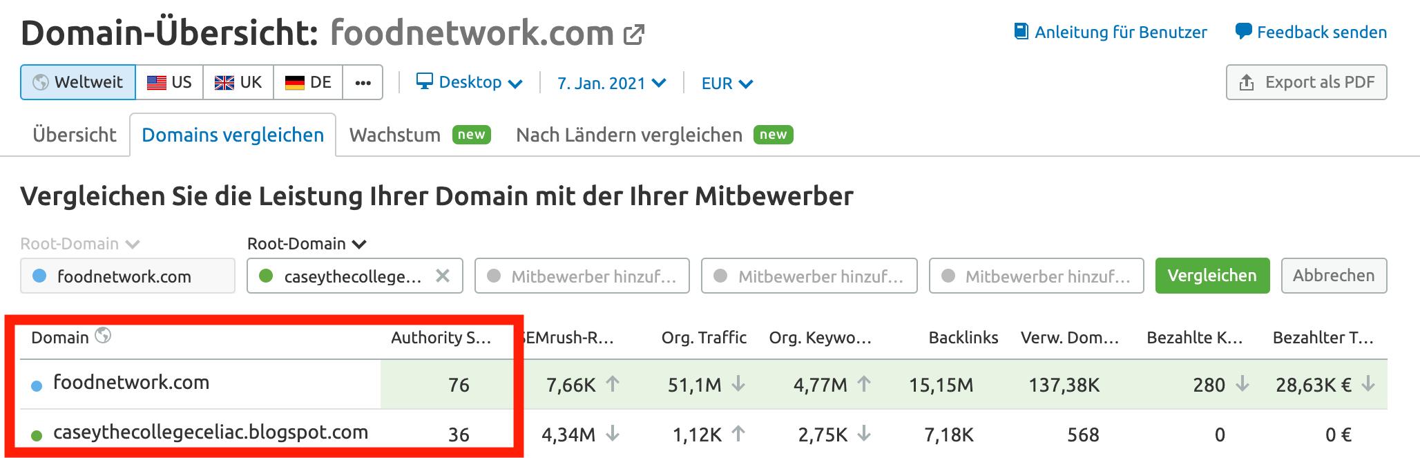 Domain-Übersicht Daten