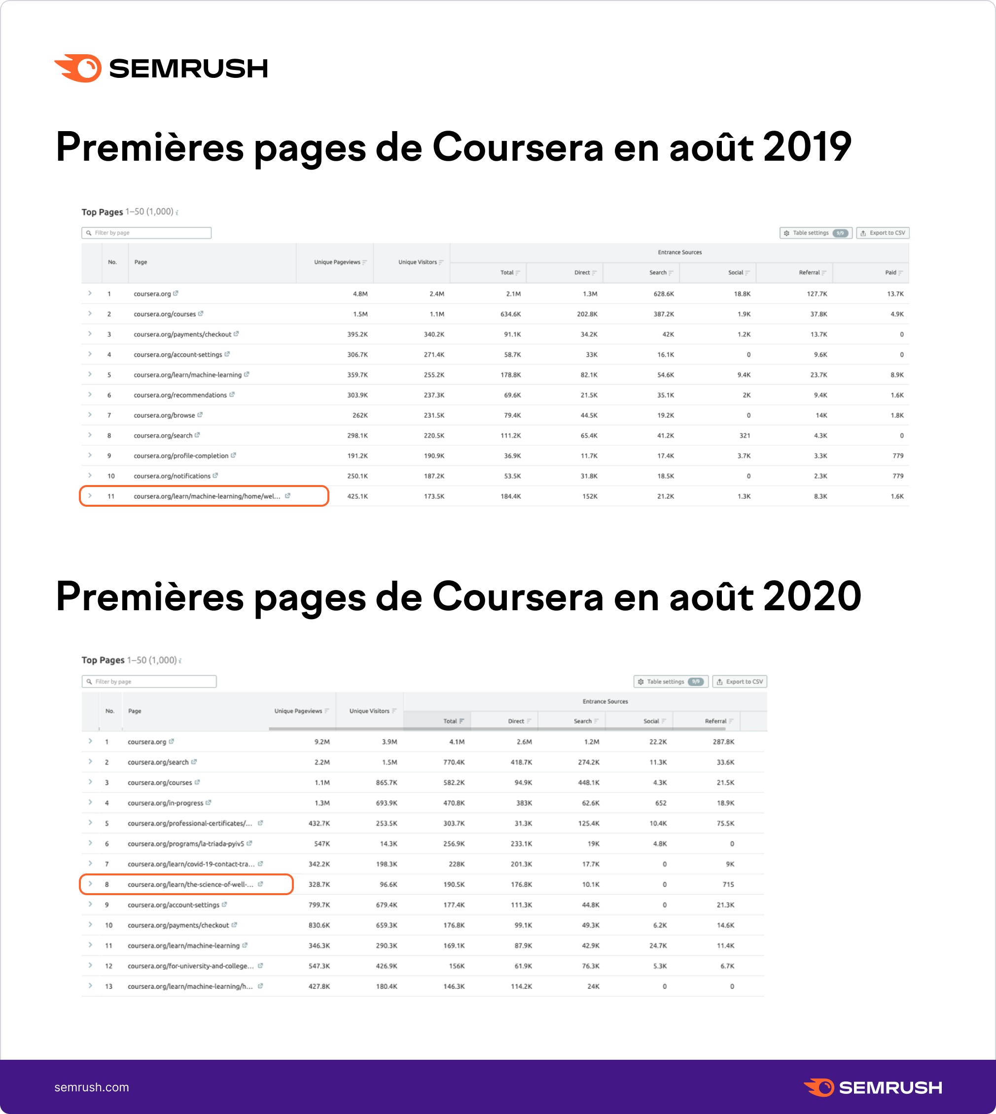 pages-coursera