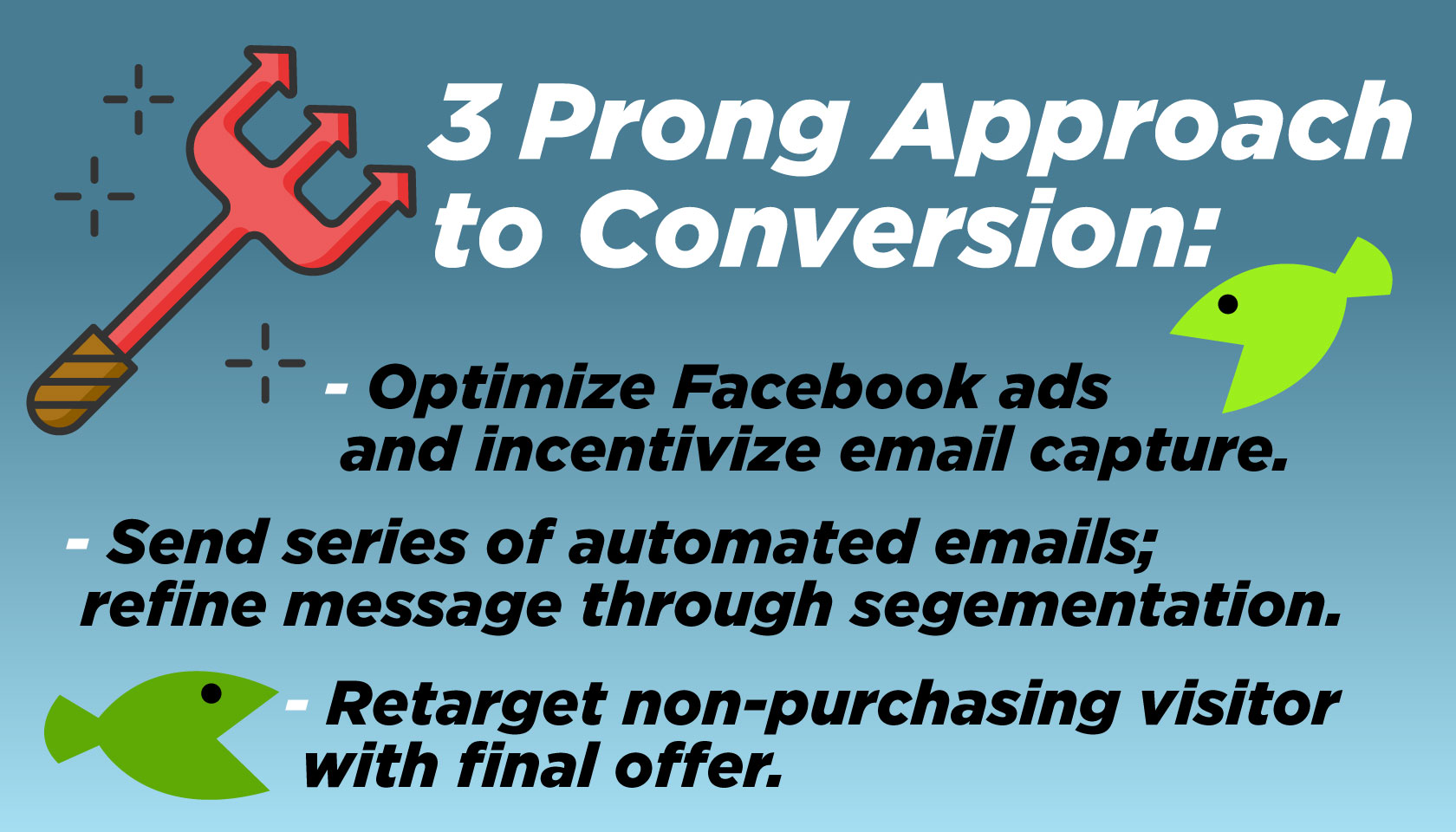 3 Prong Approach to Conversion