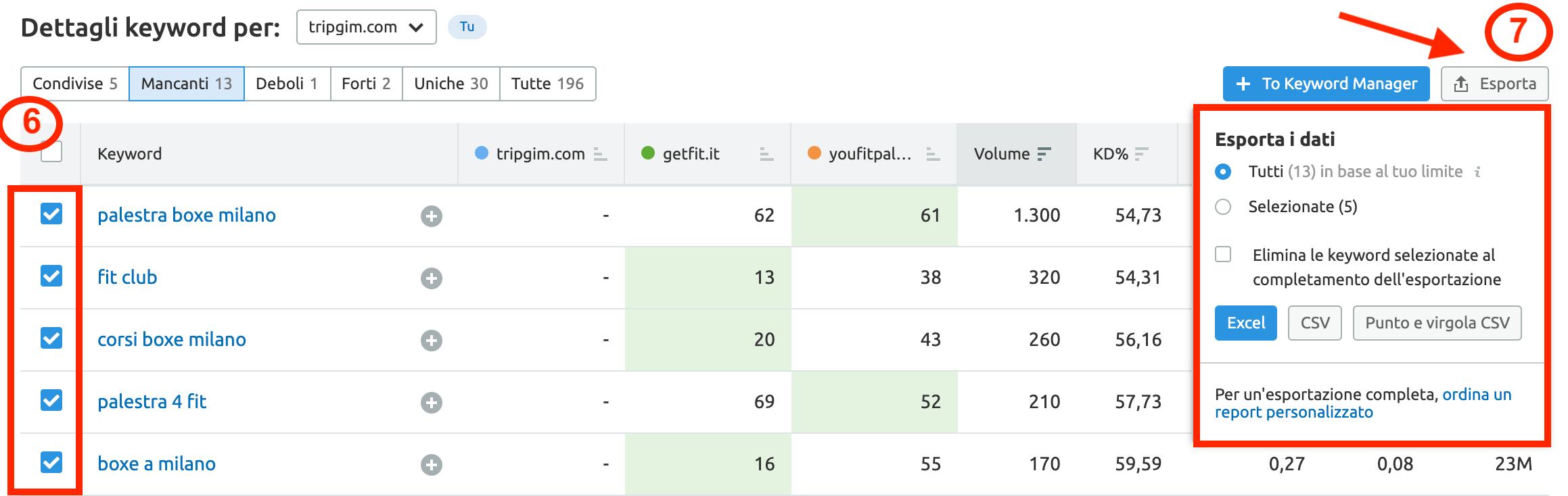 Ricerca di parole chiave con il tool Gap di keyword (SEMrush)