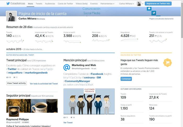 Herramientas para Twitter - Twitter analytics