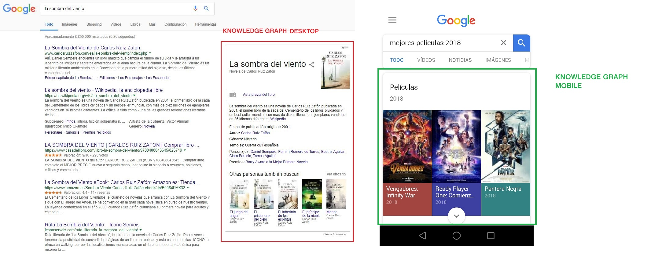 Knowledge Graph en versiones Desktop y Mobile