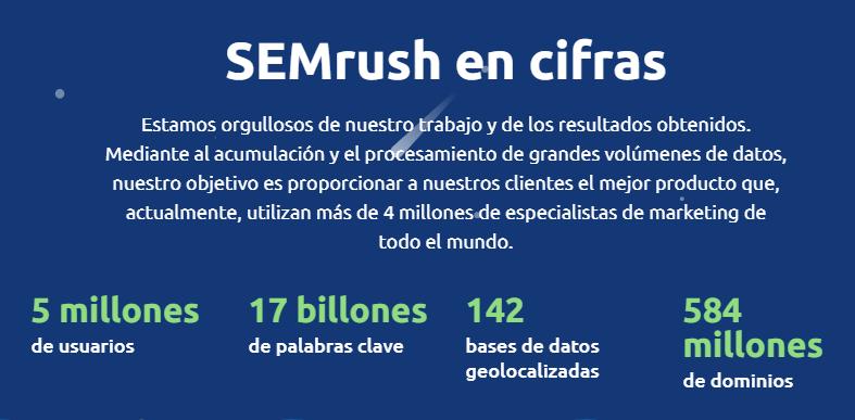 Actualizaciones top de SEMrush - Cifras actualizadas de SEMrush
