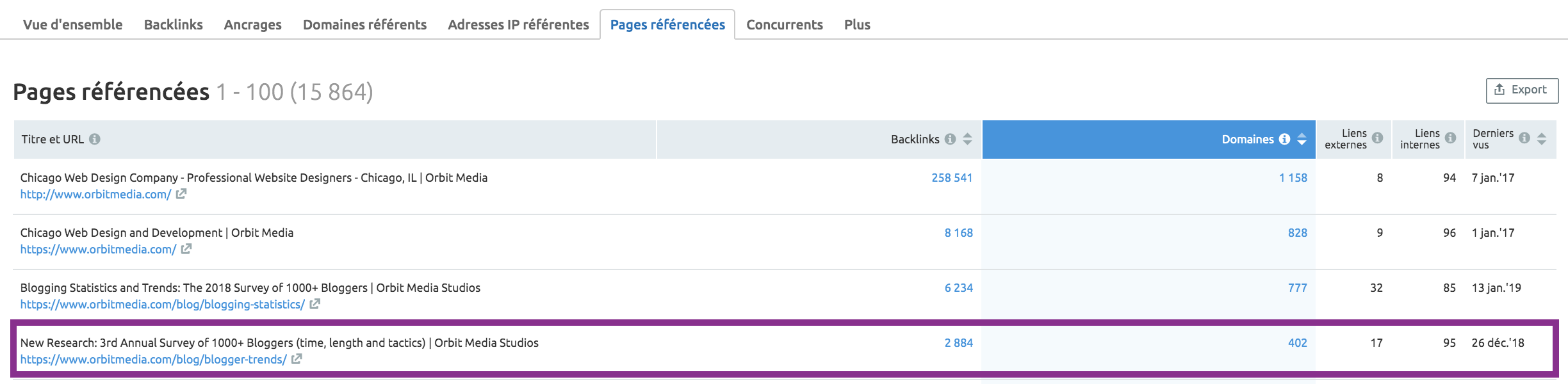 indexed pages
