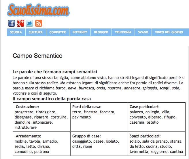 Campo semantico: esercizi di grammatica dalla web Scuolissima