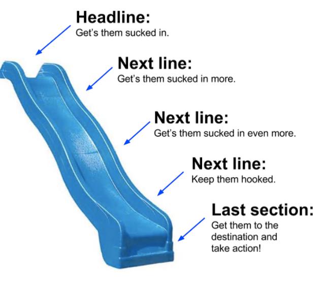 The Ultimate SEO Copywriting Guide. Image 11