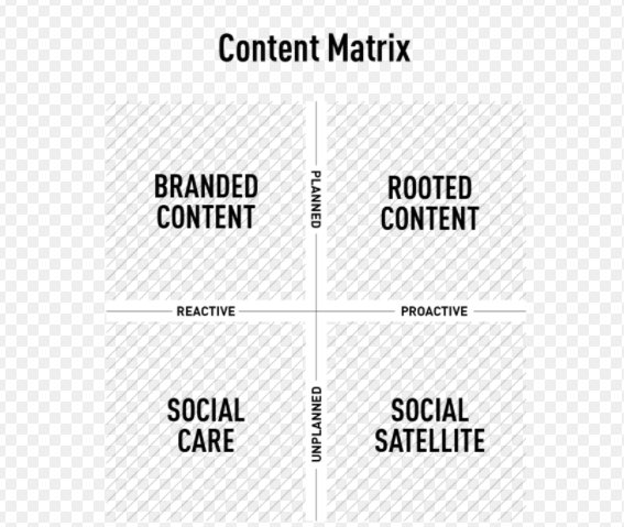 content-mix.png