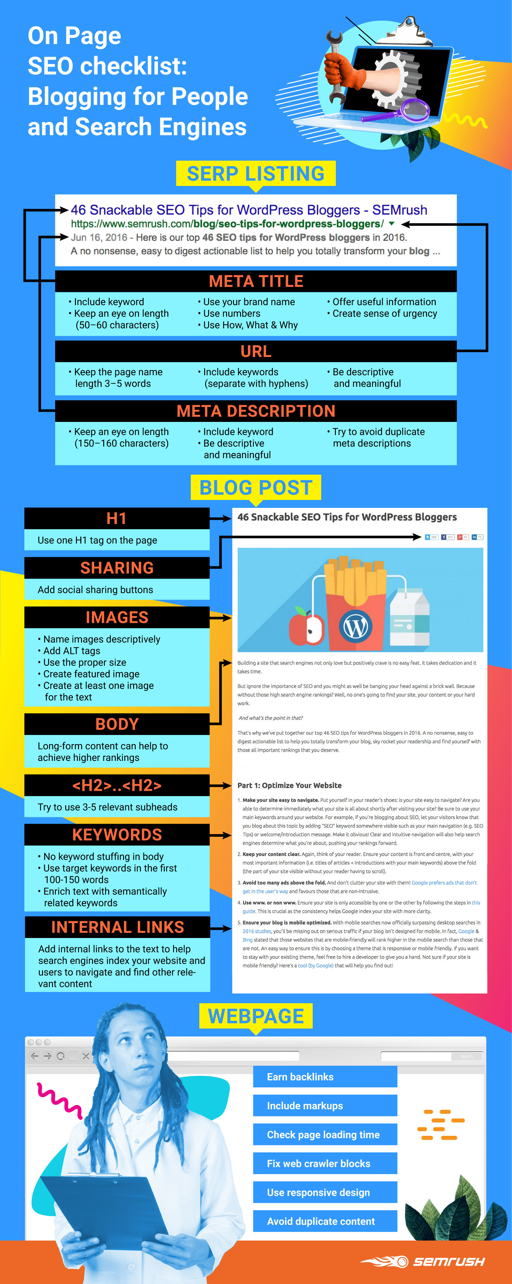On-Page SEO Checklist: Blogging for People and Search Engines. Image 0
