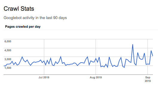 Why the Agency Making Big Promises May Be Buying Bot Traffic to Your Site
