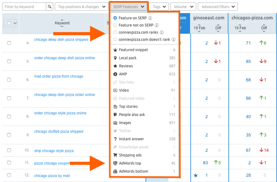 Come visualizzare i risultati a pagamento tra le SERP feature in Position tracking