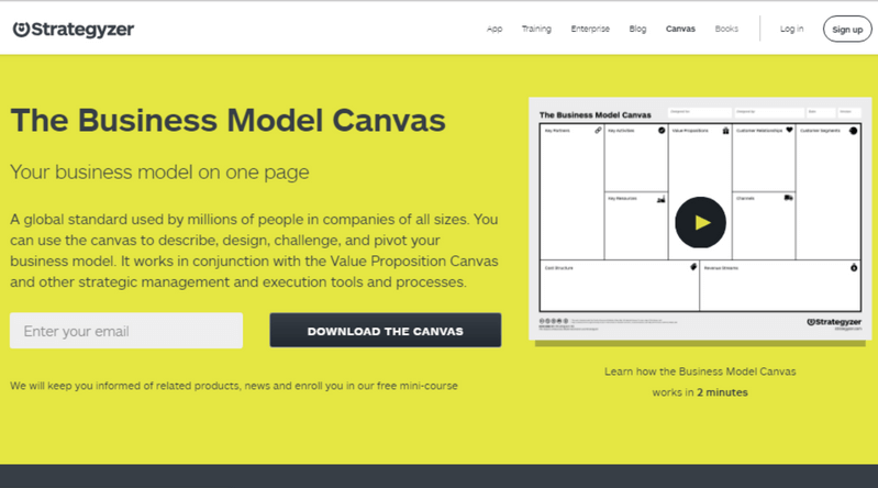 Modelo de negocio Canvas - Strategyzer