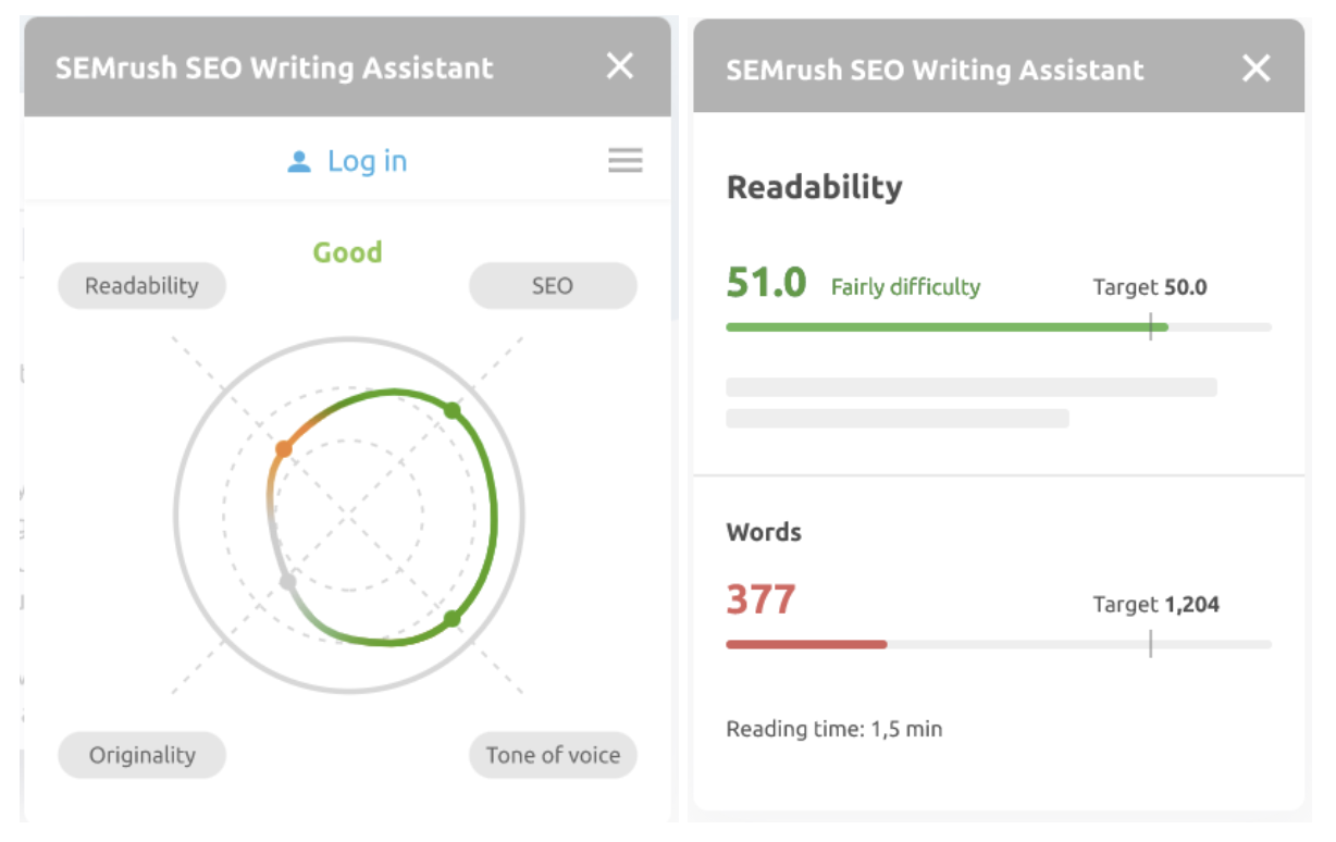 Scores from SEMrush's SEO Writing Assistant
