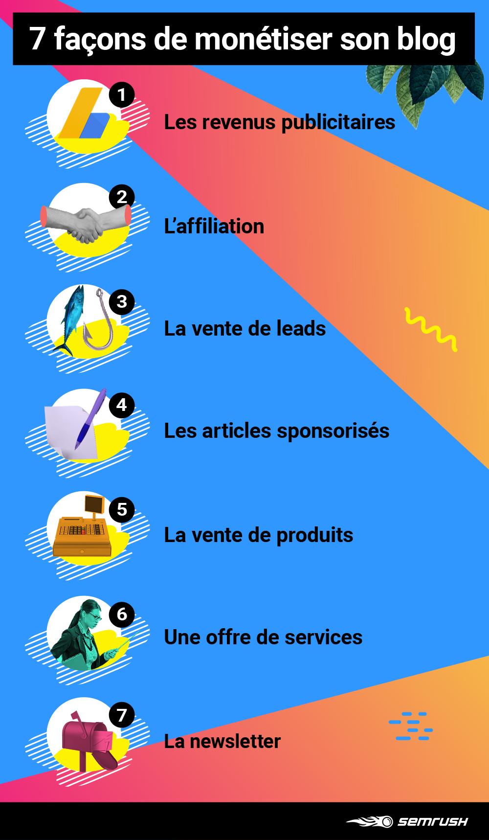 infographie : 7 façons de monétiser son blog