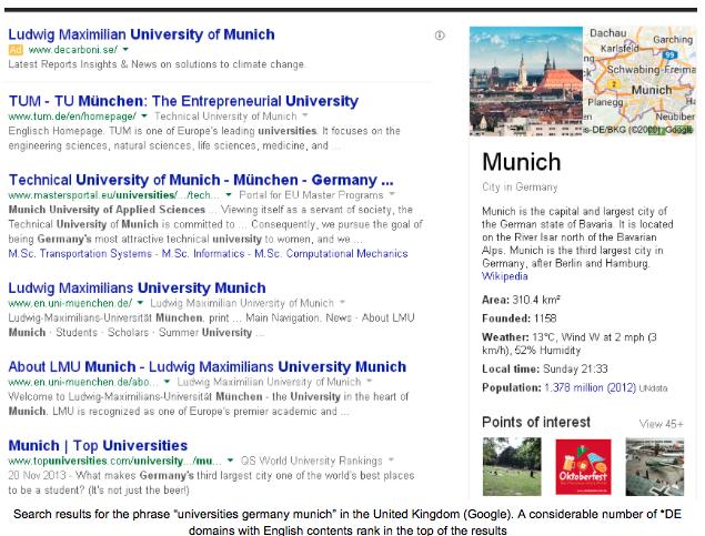 Munich search engine results