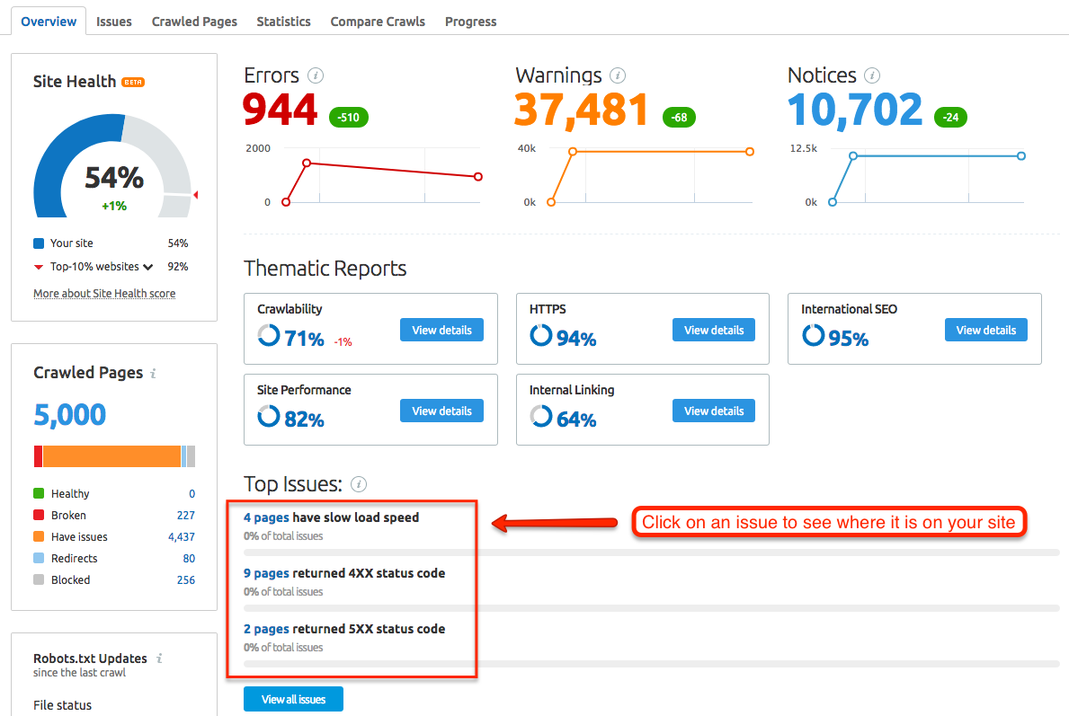 How to Perform a Technical SEO Audit in 15 Steps