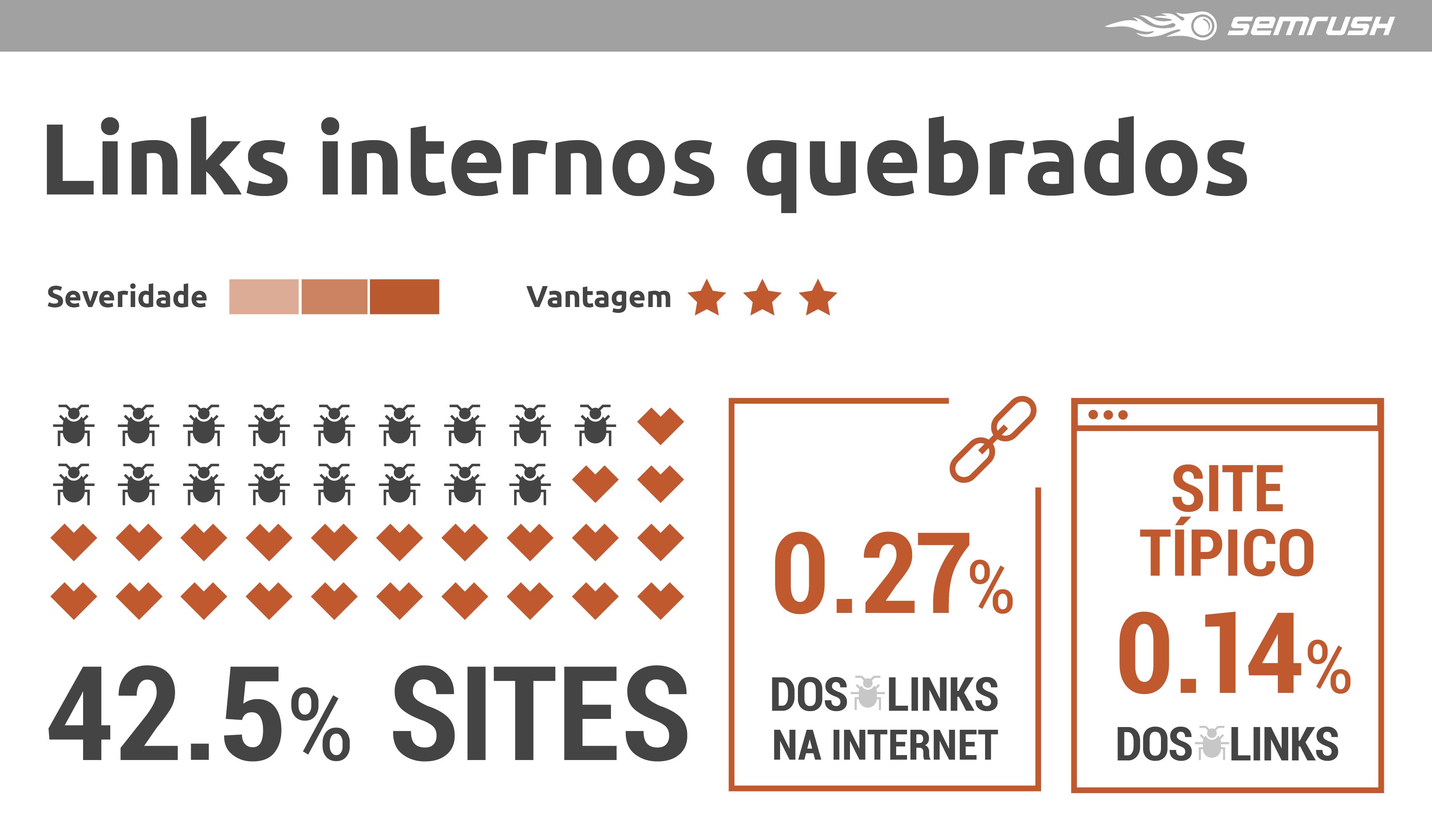 internal-links-pt-01.png