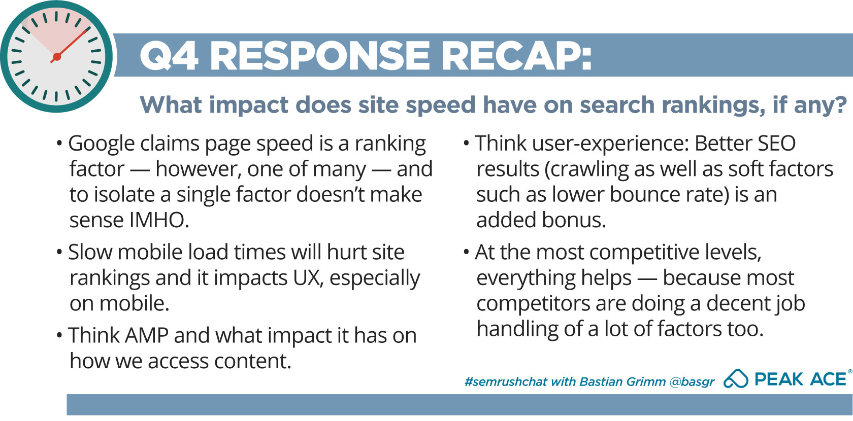 SEMrush Chat Recap Q4