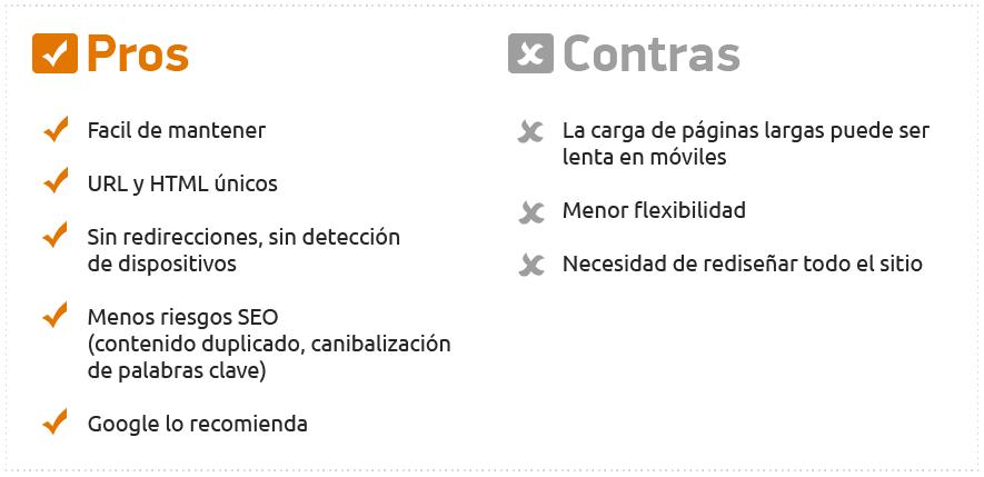 SEO móvil - Pros y contras diseño responsive