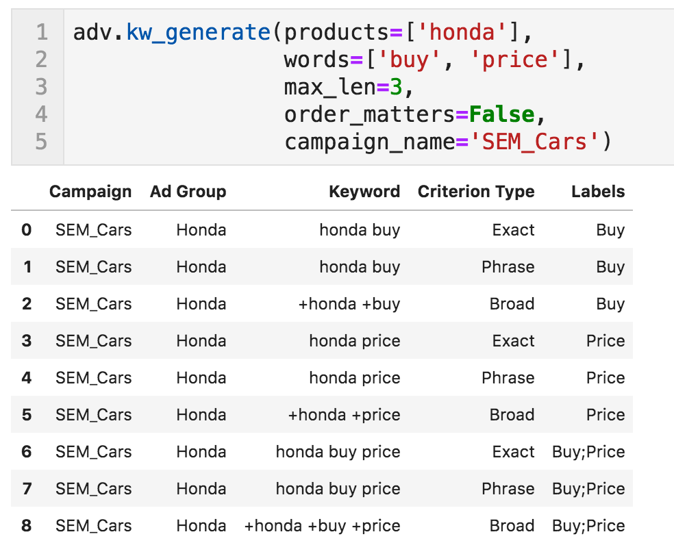 Generate keywords (max_len=3)