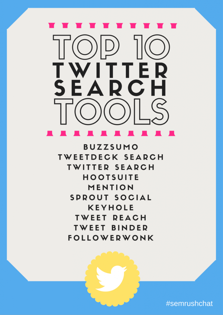 Top 10 Twitter search tools