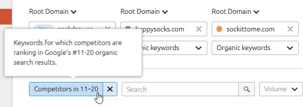 Mit welchen Keywords sind Mitbewerber auf der zweiten Suchergebnisseite?