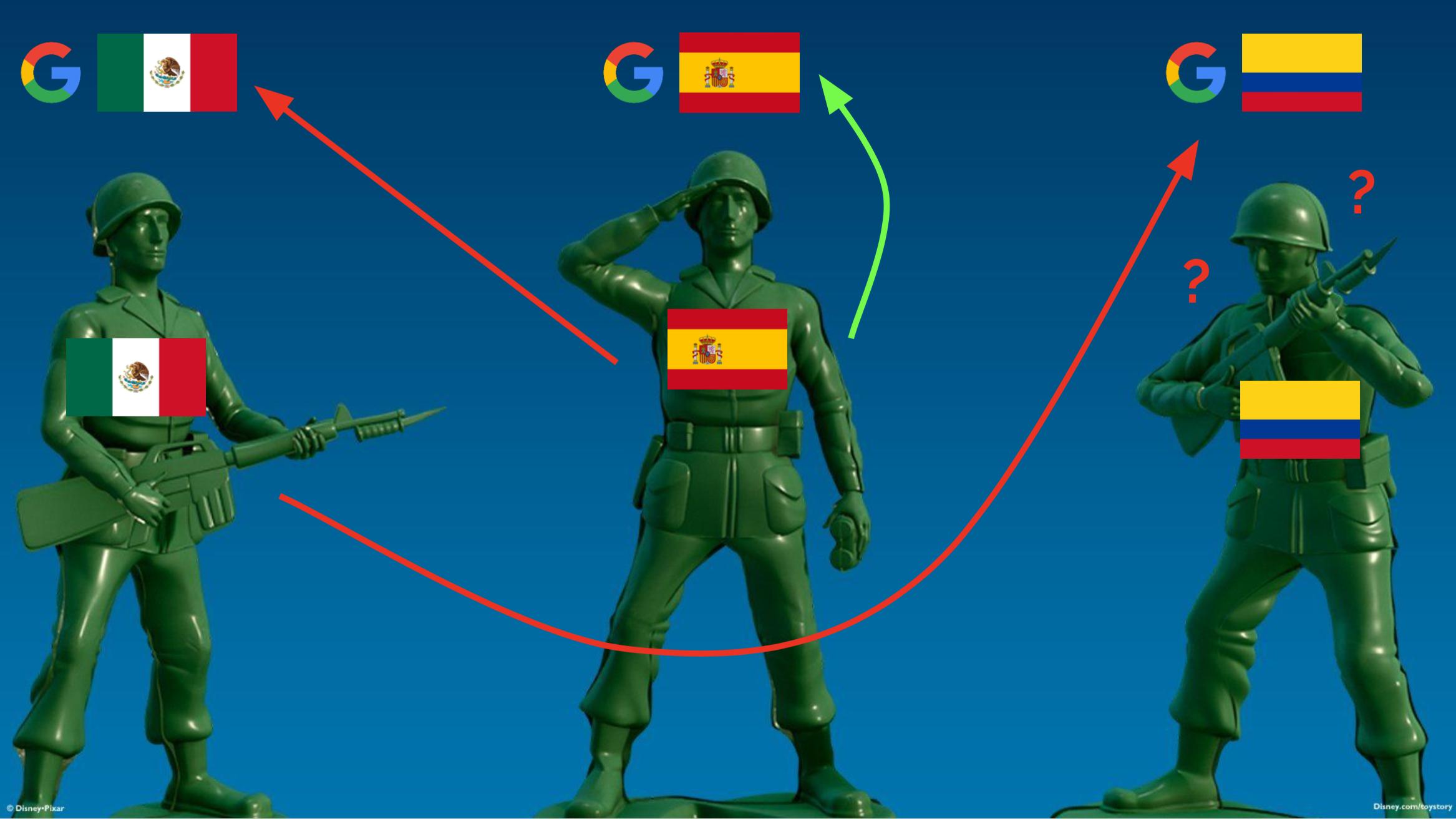 SEO Internacional: Como Expandir o seu site para outros países (Highlights do Webinar). Imagem 6