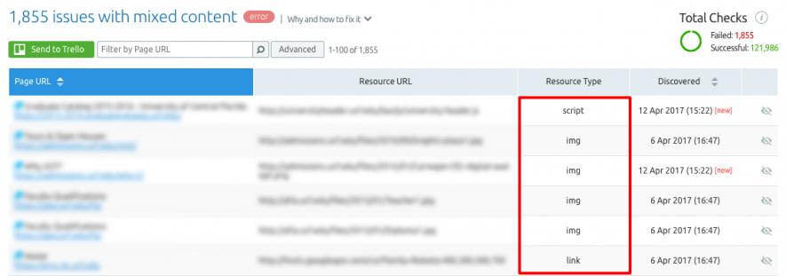 Die 10 häufigsten Fehler bei der HTTPS-Implementierung: SEMrush-Studie. Bild 3