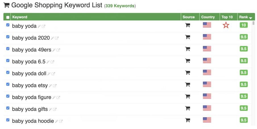 Herramientas de palabras clave - Google Shopping