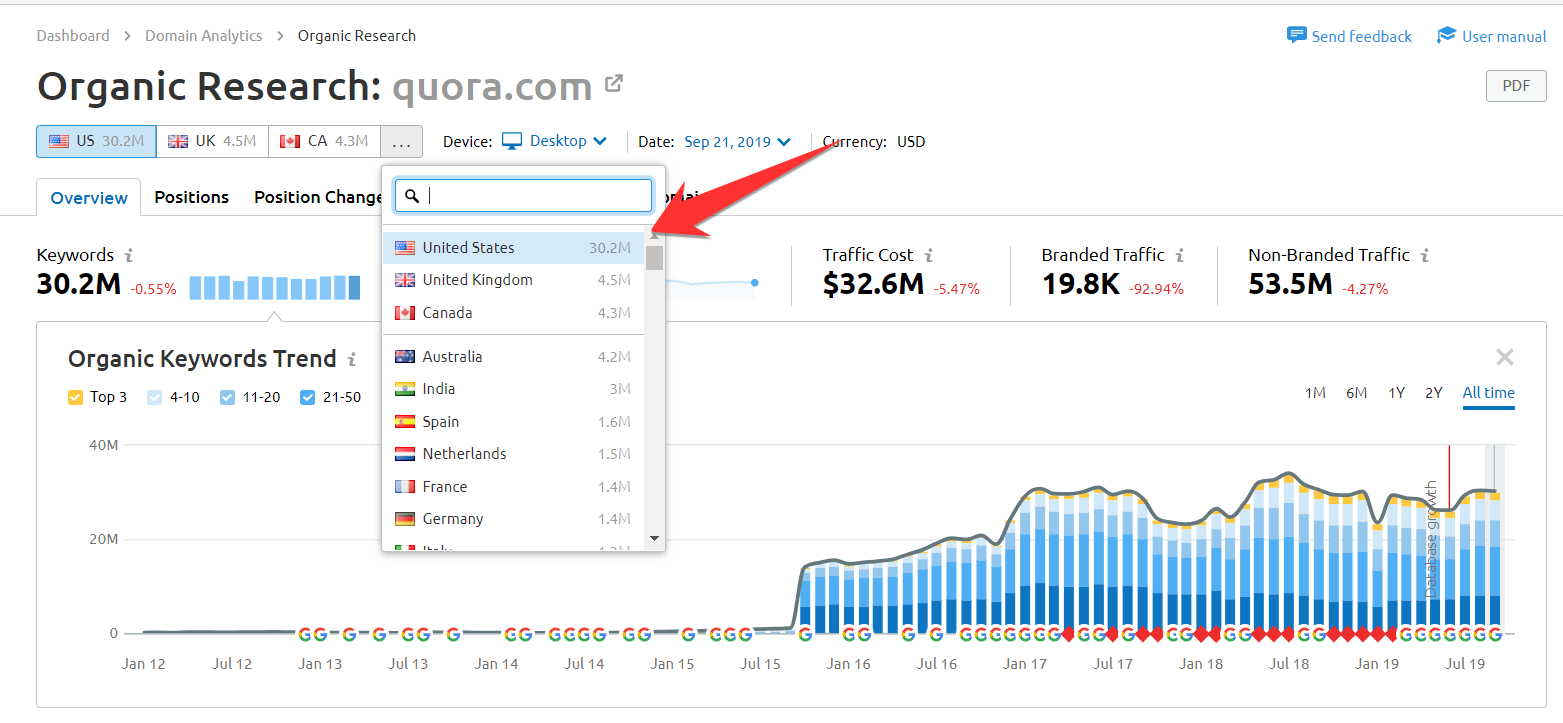 How to Use Quora For Content Marketing and Keyword Research. Image 13