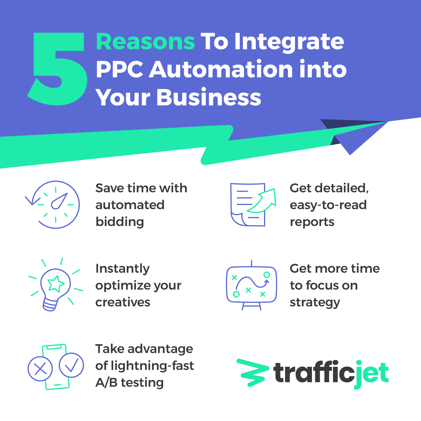 Infographics with 5 reasons to integrate PPC automation into your business