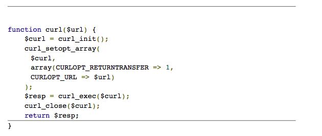 L'implementazione delle API di SEMrush per creare un testo web