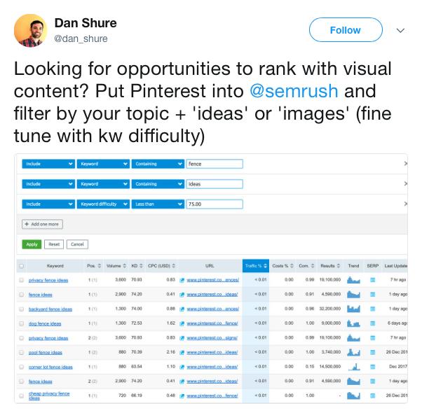 Campañas de éxito en Redes Sociales - Tuit Dan Shure