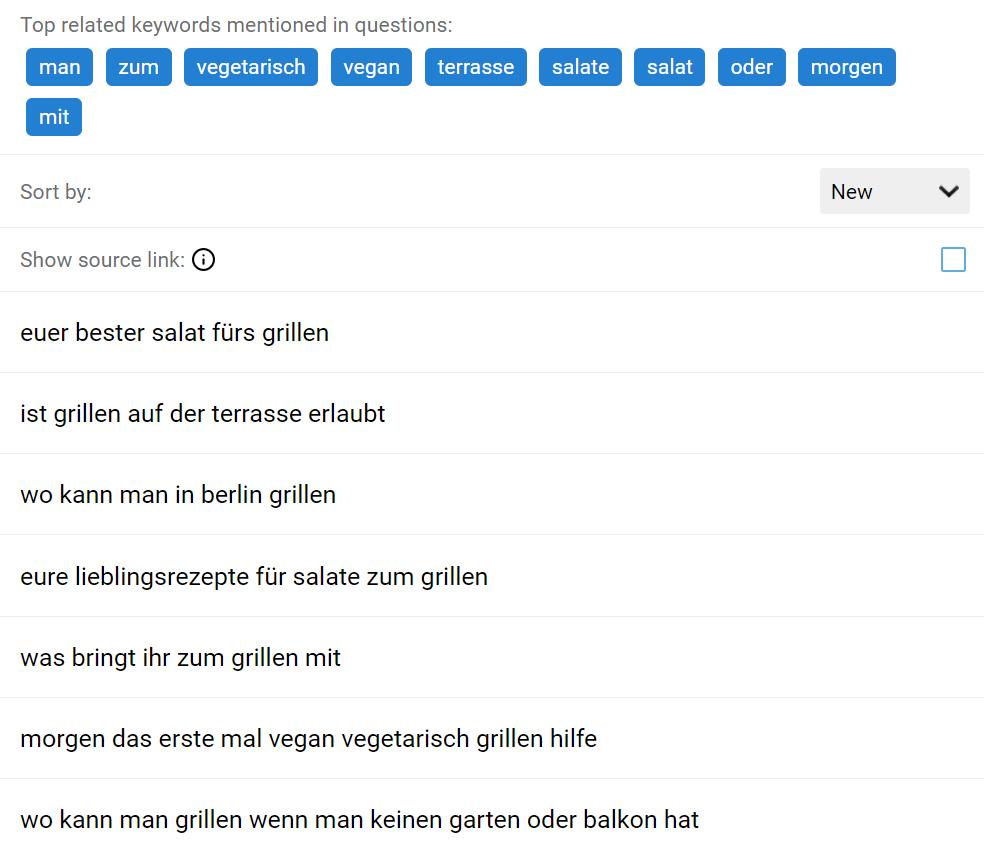 QuestionDB: Frage-Keywords auf Basis von Reddit